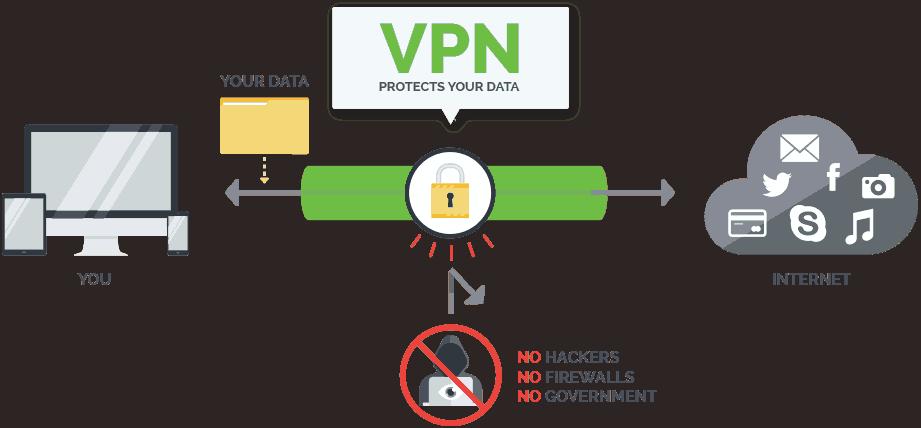vpn-scheme-ipvanish-2019